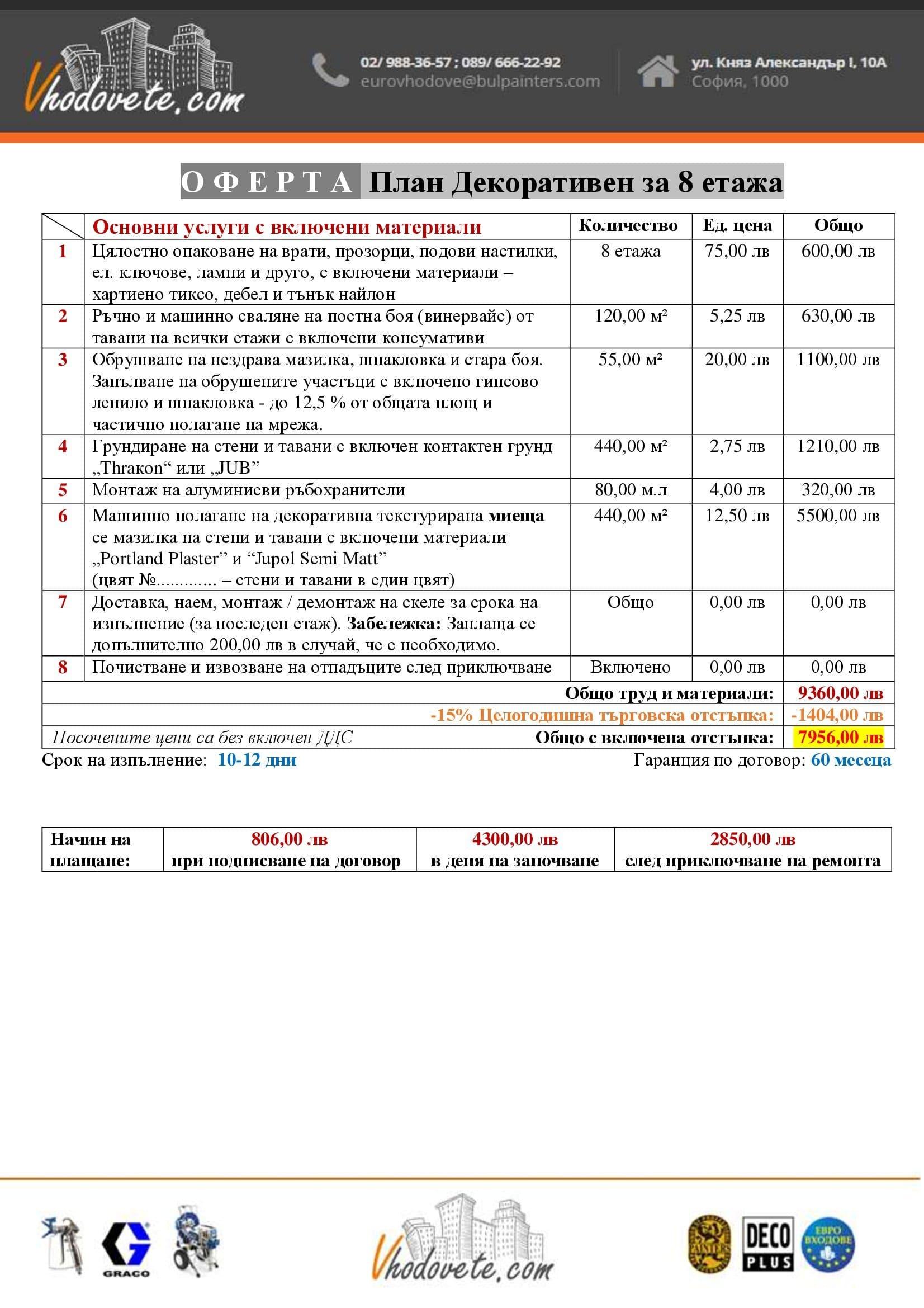 2-Oferta-za-8-et-Dekorativen-01052021