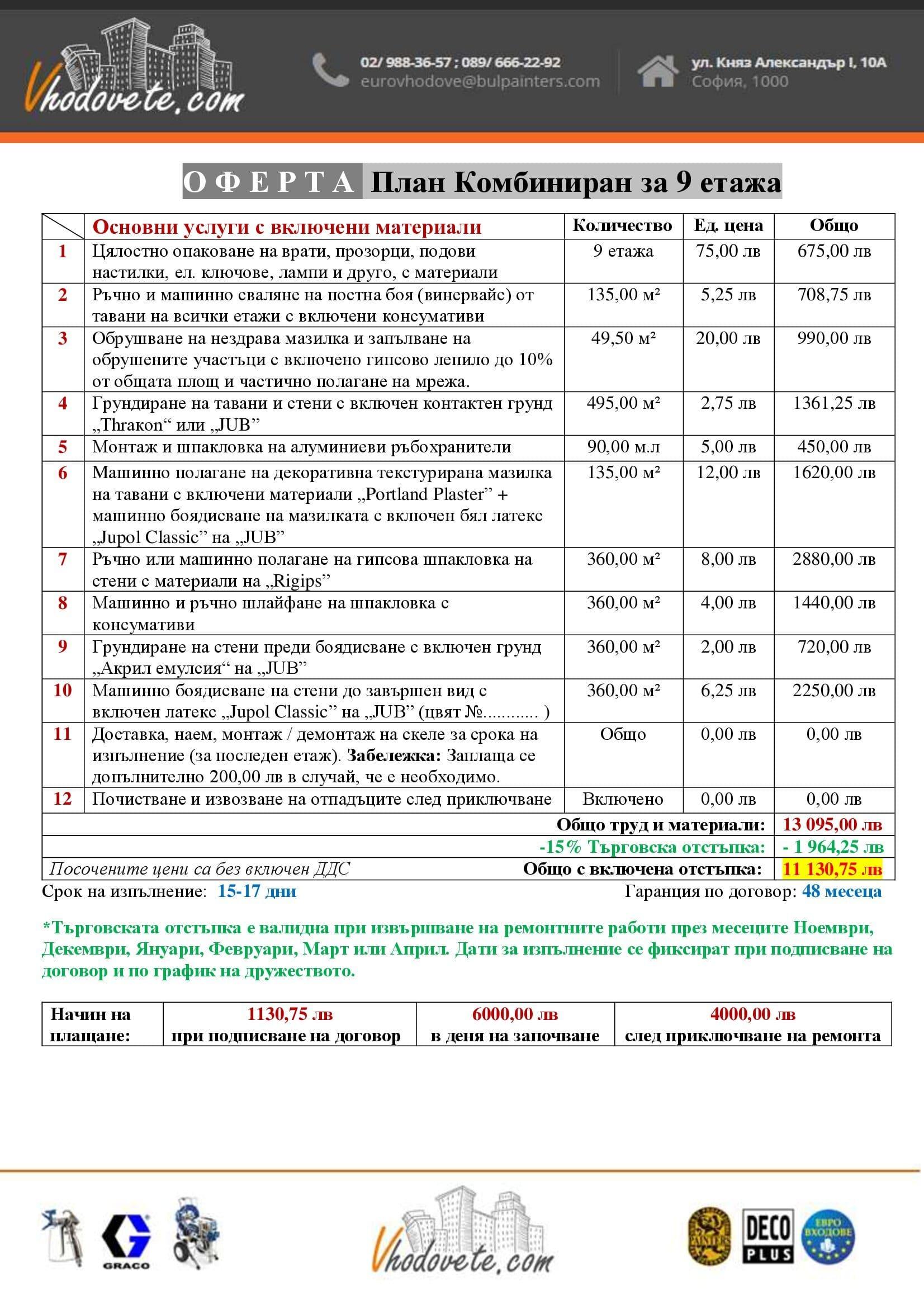 3-Oferta-za-9-et-Kombiniran-01052021