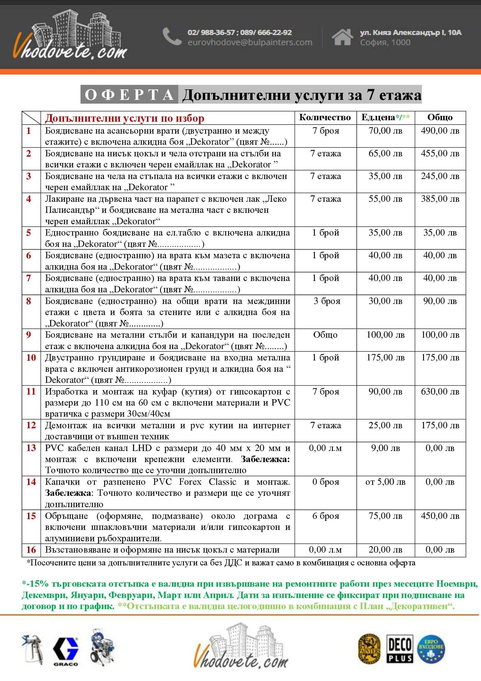 5-Dopulnitelni-uslugi-za-7-et-01052021