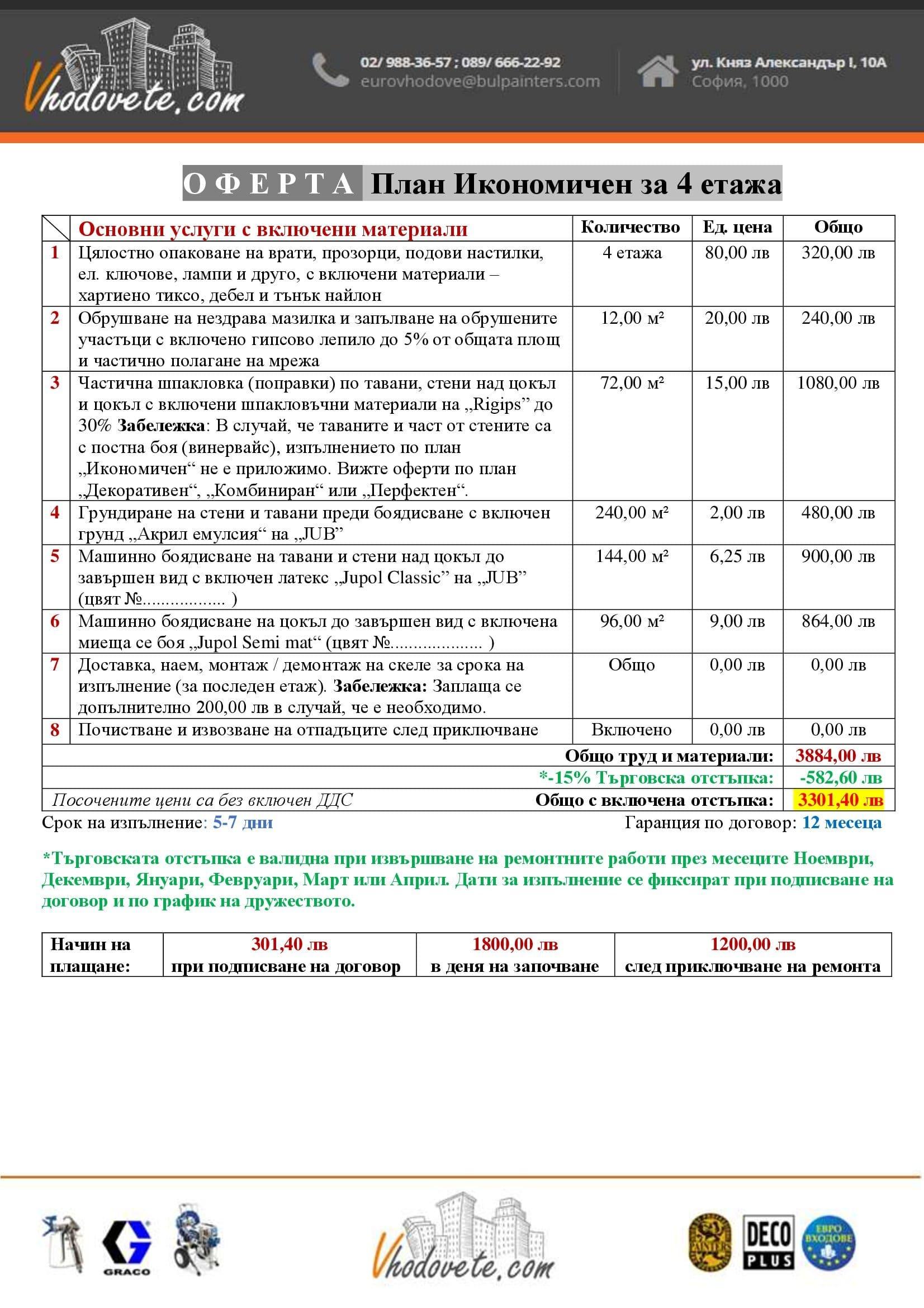 1-Oferta-za-4-et-Ikonomichen-01052021