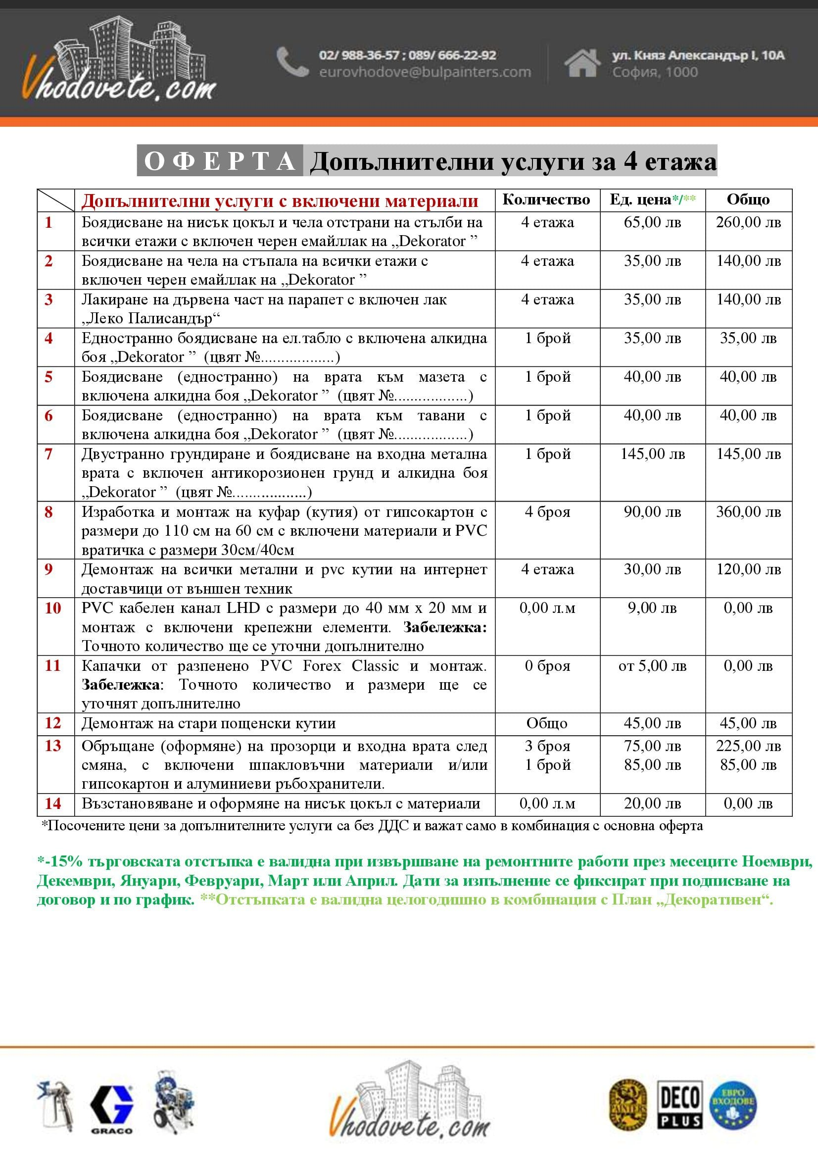 5-Dopulnitelni-uslugi-za-4-et-01052021