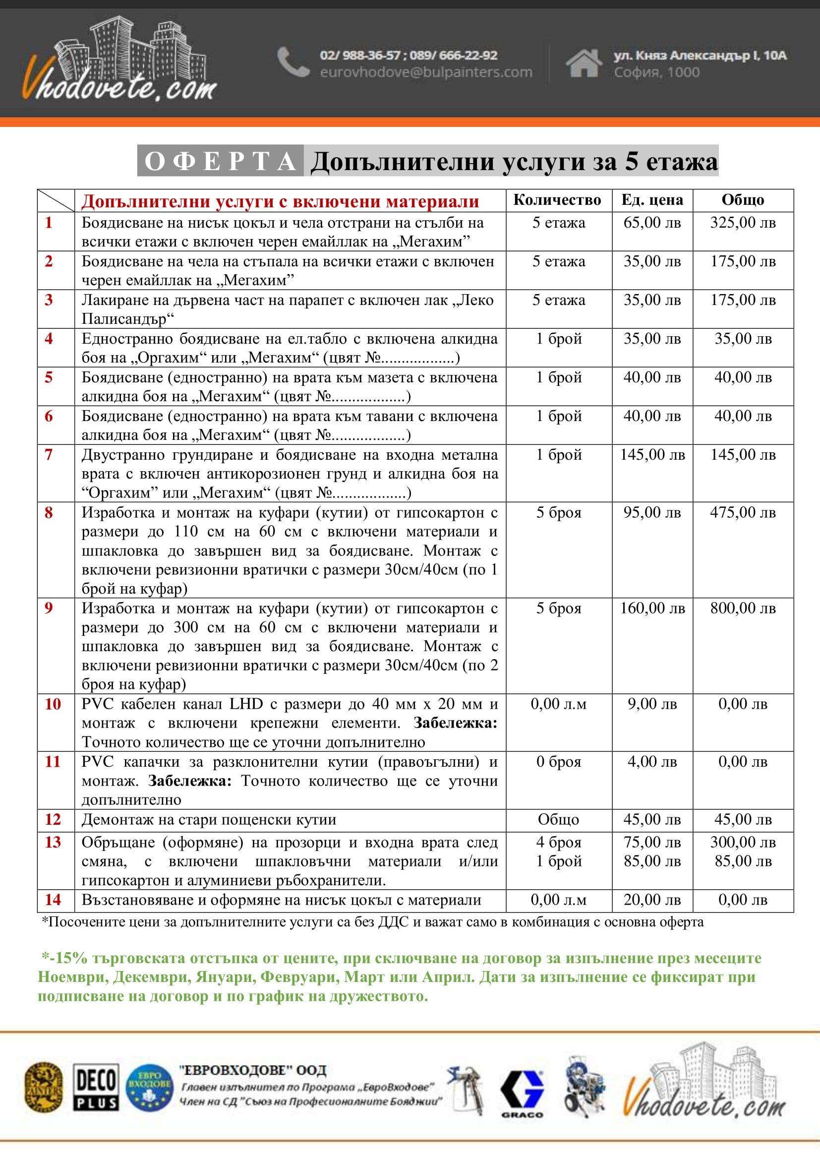 5-Dopulnitelni-uslugi-za-5-et-01102020